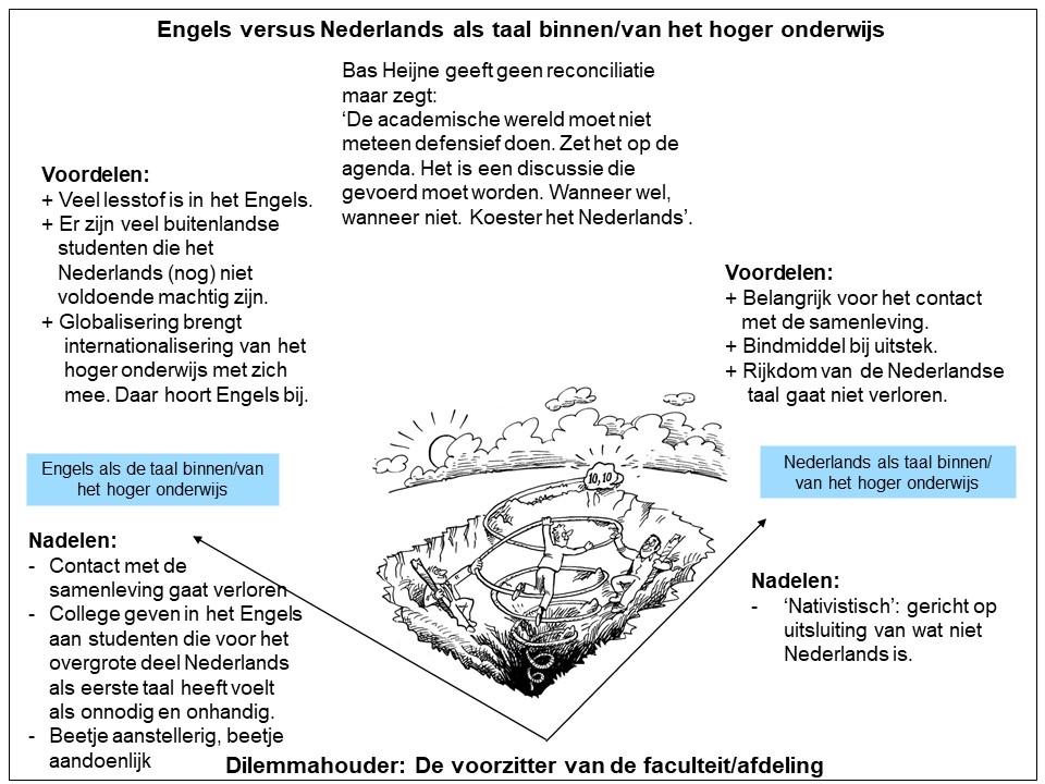 'Koester het Engels' door Bas Heijne